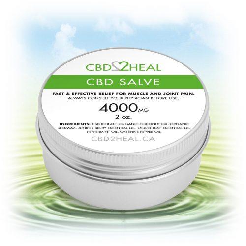 CBD Pain Cream 4000mg