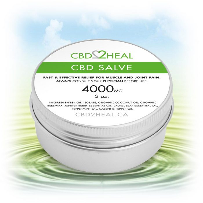 CBD Pain Cream 4000mg