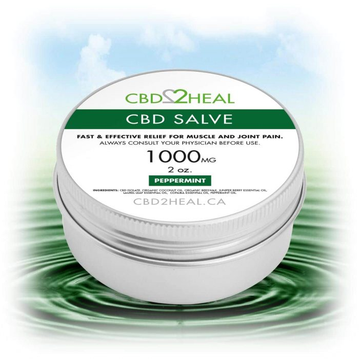 CBD Pain Cream Peppermint 1000mg