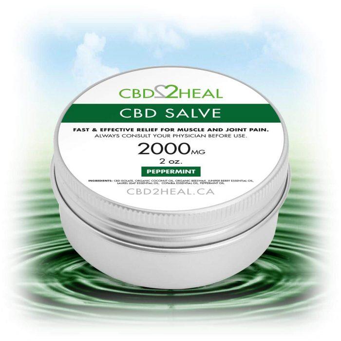 CBD Pain Cream Peppermint 2000mg