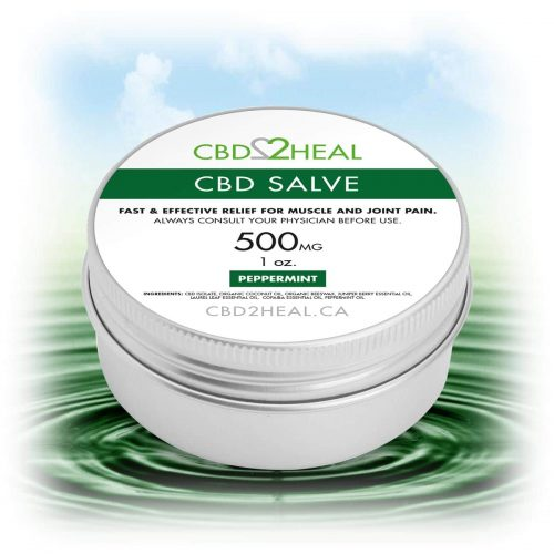 CBD Pain Cream Peppermint 500mg