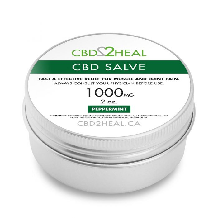 CBD Pain Cream Peppermint 1000mg